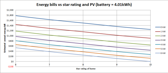 Chart_v2.1.1
